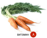 Витамин-А