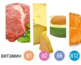 Витамины-группы-В