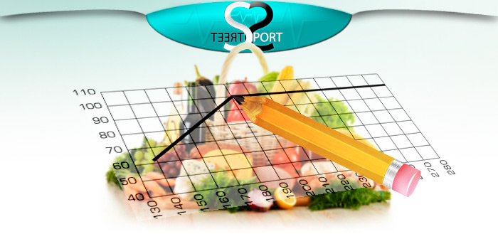 Таблица пищевой ценности продуктов