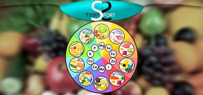 Полезные свойства витаминов и минералов
