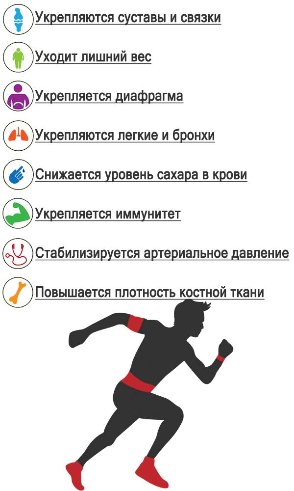 бег полезен