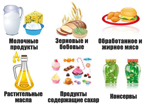 запрещенные-продукты-в-палео-диете