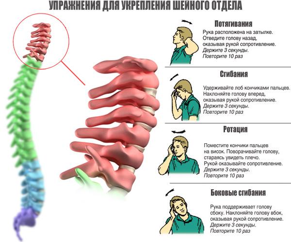 упражнения-для-укрепления-шейного-отдела-позвоночника