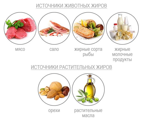 Здоровое питание чтобы набрать вес 131