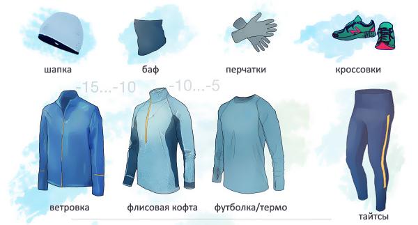 одежда-для-бега-зимой