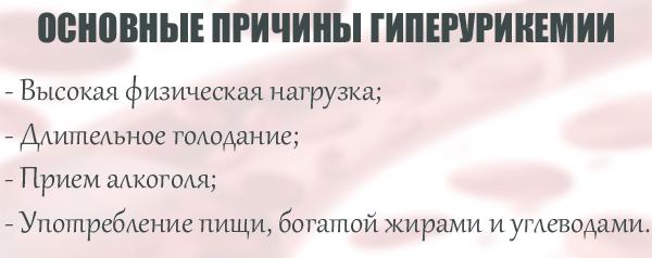 Причины-гиперурикемии