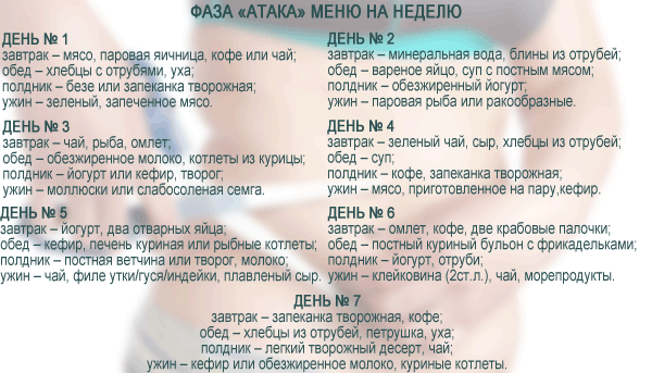 Диета дюкана меню стадия атака