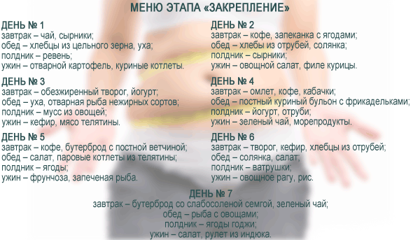 Лечебная диета Стол 1: особенности питания при язвенной